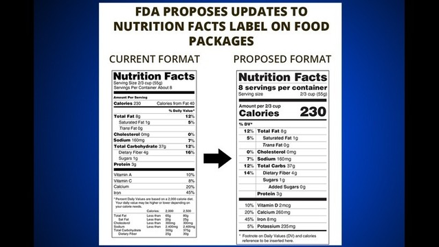 Nutritional Labels Change for First Time in 20 Years
