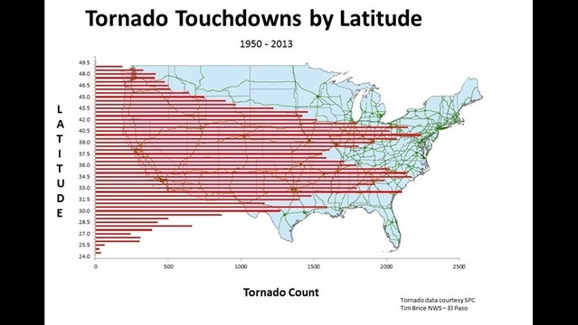 Meteorologist Maps Out 'Tornado Alley'