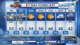 Weather Blog: Potential Storms Today and Tomorrow