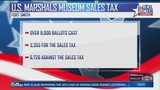 Fort Smith Voters Choose to Not Support Sales Tax for Marshals Museum